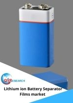 Lithium ion Battery Separator Films market