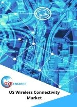 United States Wireless Connectivity Market Report 2018