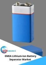EMEA Lithium Ion Battery Separator Market