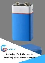 Asia Pacific Lithium Ion Battery Separator Market