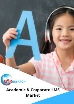 Global and United States Academic and Corporate LMS Market