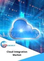 Global Cloud Integration Market Report