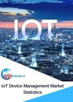 Global IoT Device Management Market Size Status and Forecast 2020 2026