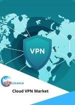 Cloud VPN Market