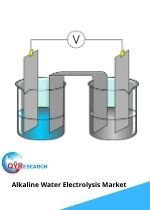 Alkaline Water Electrolysis Market