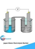 Japan Water Electrolysis Market