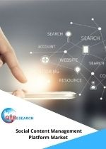 Social Content Management Platform Market