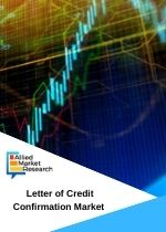 Letter of Credit Confirmation Market