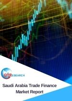 Saudi Arabia Trade Finance Market