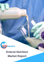 Global Enteral Nutrition Market Size Status and Forecast 2021 2027