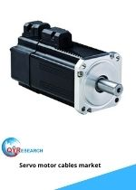 Servo Motor Cables Market