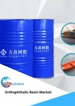 Orthophthalic Resin Market