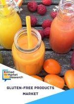 Gluten Free Products Market
