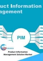 Product Information Management Solution Market