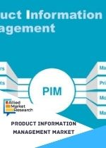 Product Information Management Market