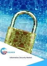 Information Security Market