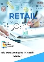 Big Data Analytics in Retail Industry