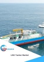 LNG Tanker Market