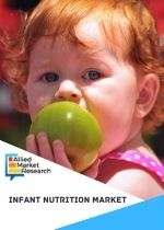Infant Nutrition Market