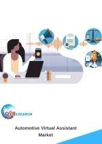 Automotive Virtual Assistant Market