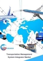 Transportation Management System Integrator Market