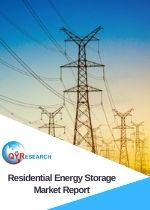 Residential Energy Storage Market