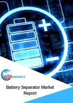 Battery Separators Market