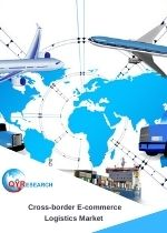 Cross border Ecommerce Logistics Market