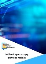 Indian Laparoscopy Devices Market