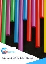 Catalysts for Polyolefins Market