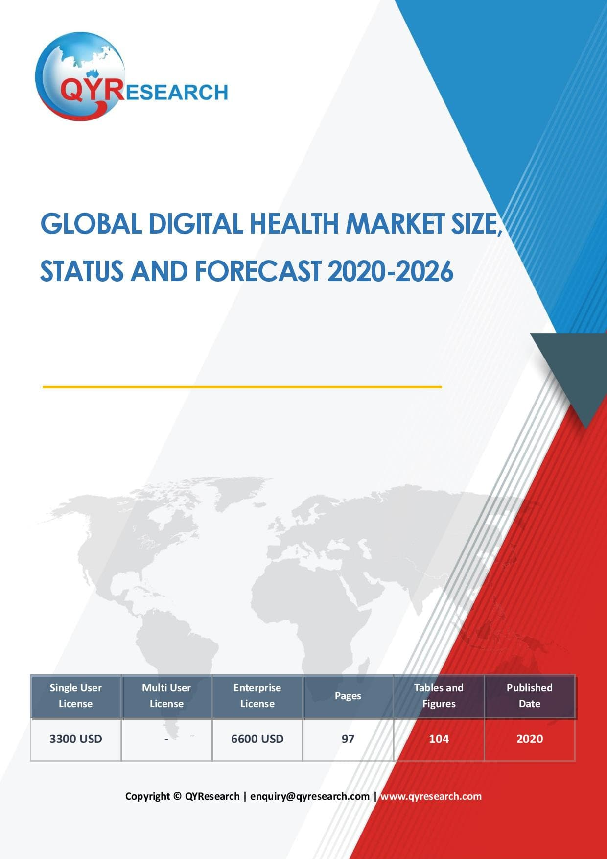 Global Digital Health Market Size Status and Forecast 2020 to 2026