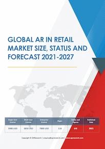 ar in retail market