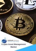 Crypto Asset Management Market
