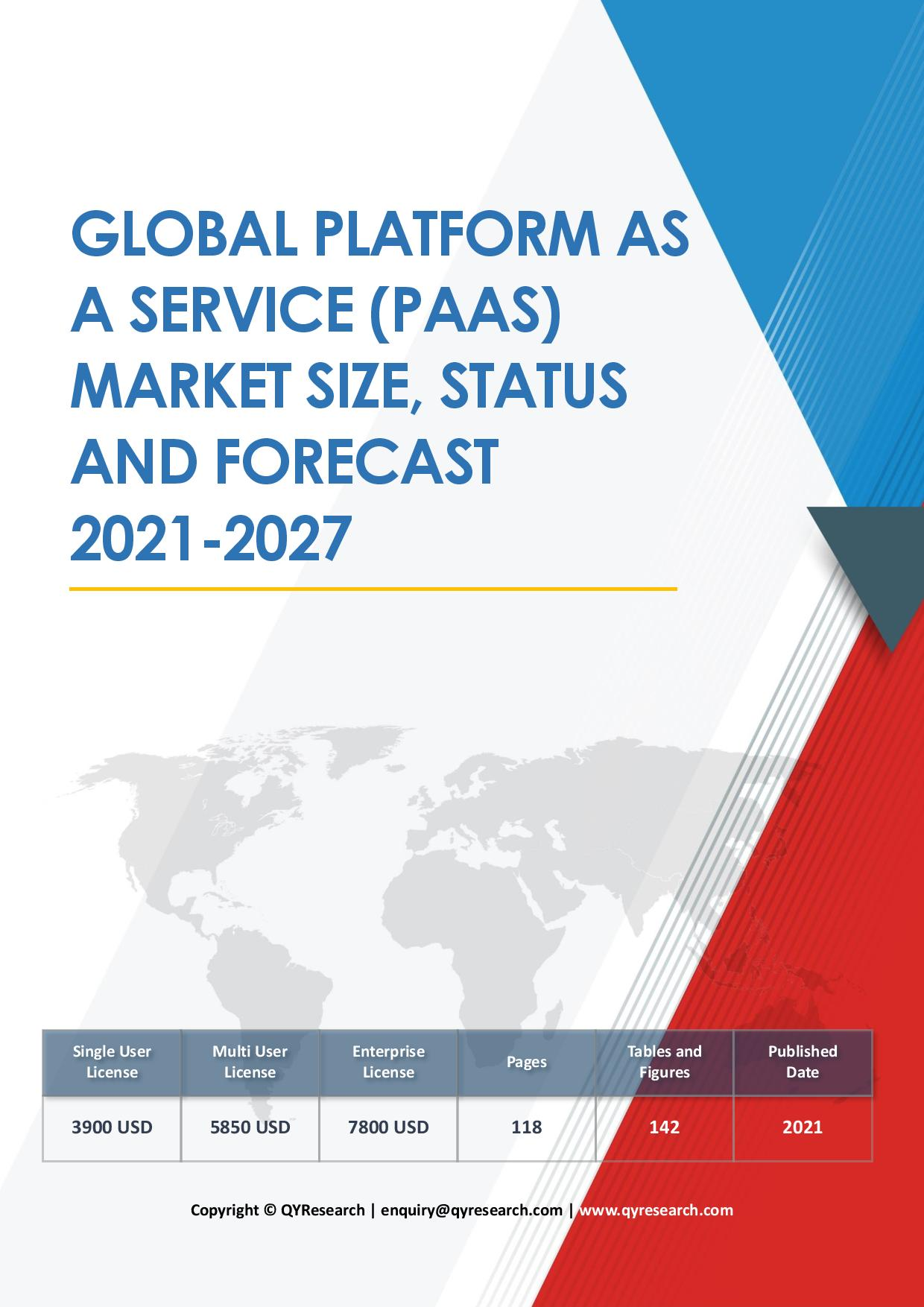 Global Platform as a Service PaaS Market Size Status and Forecast 2020 2026