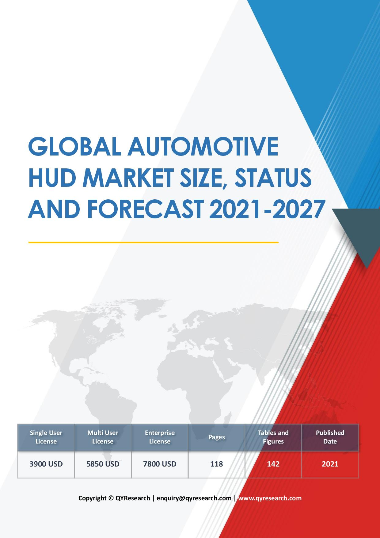 Global Automotive Head up Display HUD Market Insights Forecast to 2025