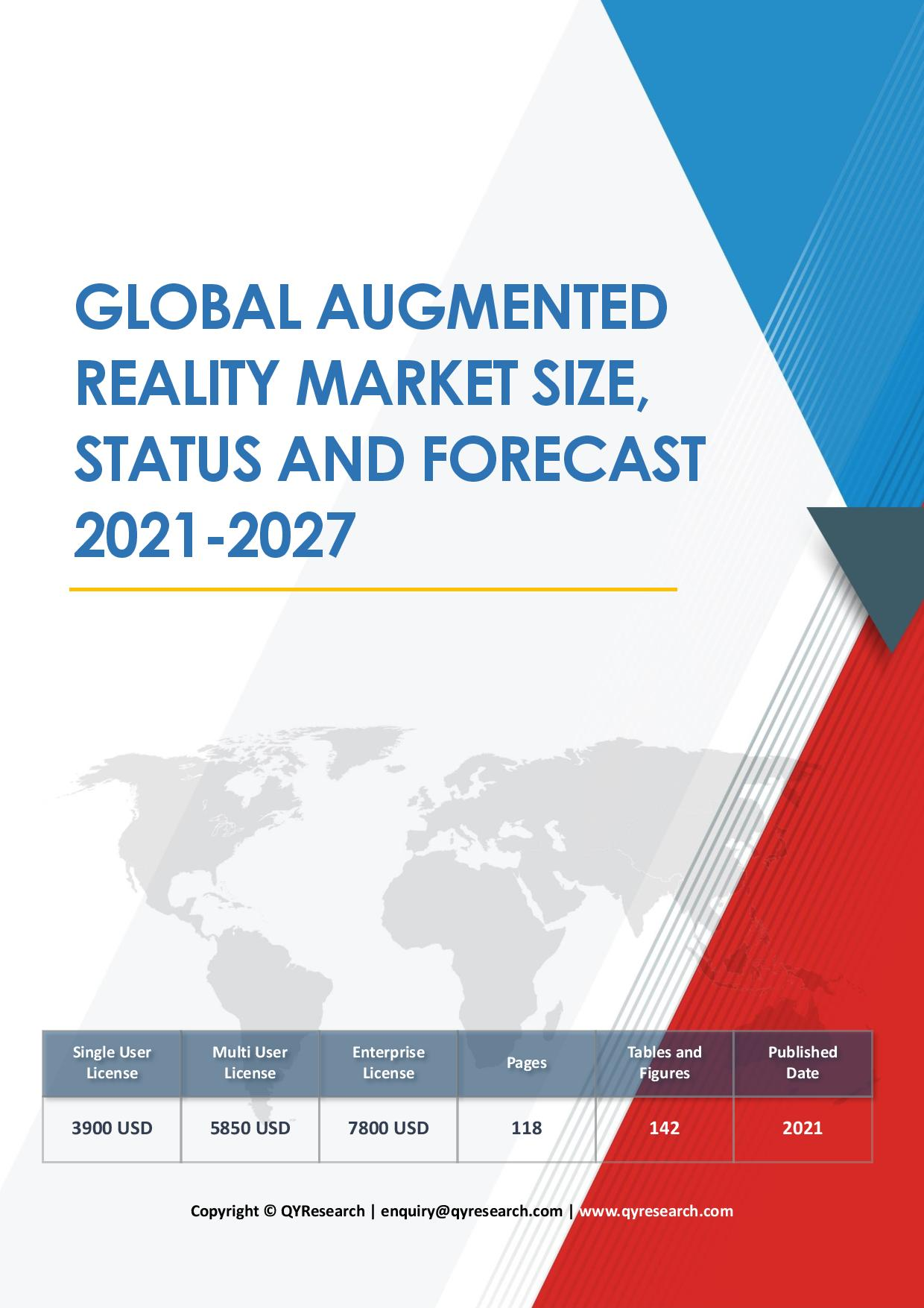 augmented reality market