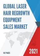 Global Laser Hair Regrowth Equipment Sales Market Report 2021