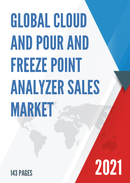 Global Cloud and Pour and Freeze Point Analyzer Sales Market Report 2021
