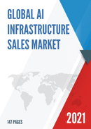 Global AI Infrastructure Sales Market Report 2021