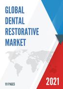Global Dental Restorative Market Insights and Forecast to 2027