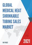 Global Medical Heat Shrinkable Tubing Sales Market Report 2021