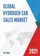 Global Hydrogen Car Sales Market Report 2021
