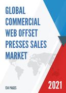 Global Commercial Web Offset Presses Sales Market Report 2021