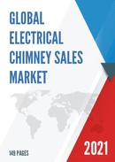 Global Electrical Chimney Sales Market Report 2021