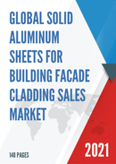 Global Solid Aluminum Sheets for Building Facade Cladding Sales Market Report 2021