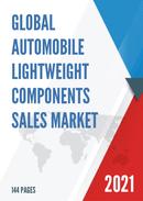Global Automobile Lightweight Components Sales Market Report 2021