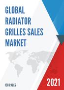 Global Radiator Grilles Sales Market Report 2021