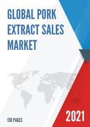 Global Pork Extract Sales Market Report 2021