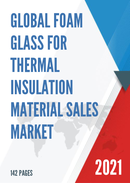 Global Foam Glass for Thermal Insulation Material Sales Market Report 2021