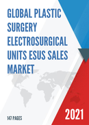Global Plastic Surgery Electrosurgical Units ESUs Sales Market Report 2021